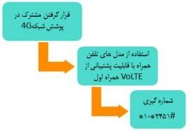 VoLTE همراه اول