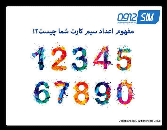 روانشاسی اعداد